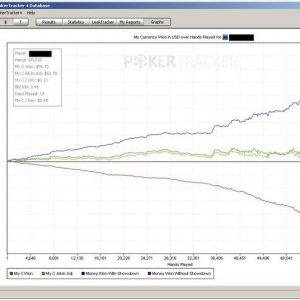 Image 10 - statistics Speedy Gonzales