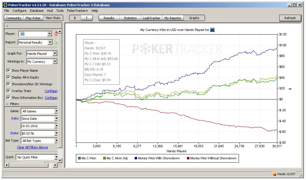 Image 9 - statistics KingOfRing