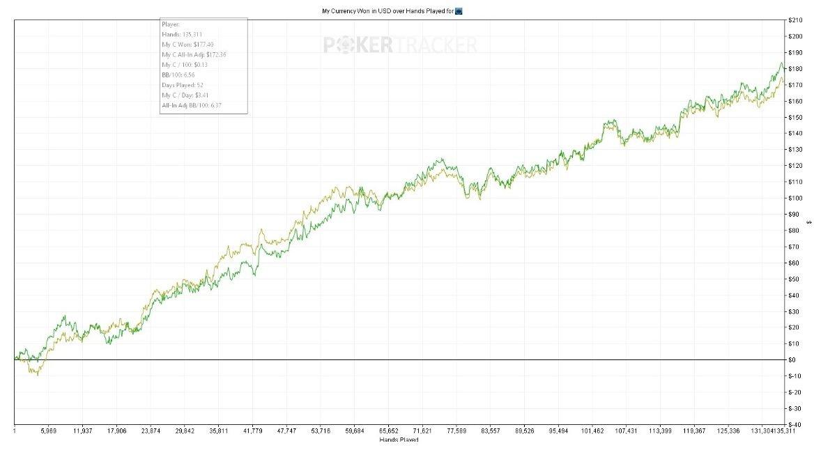 Image 43 - statistics SharkVador