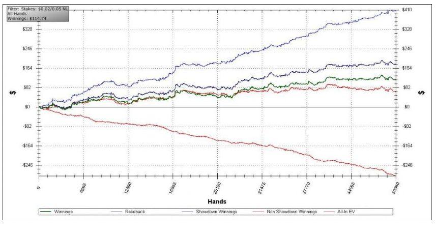 Image 91 - statistics Retribution