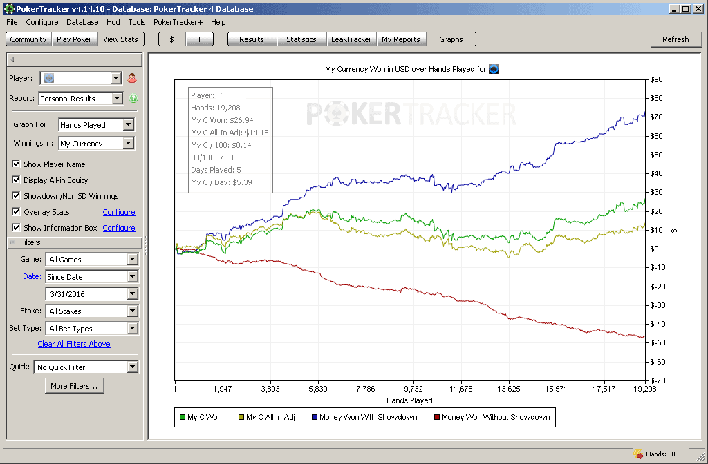 Openholdem profile KingsOfTheRing test results 12 image