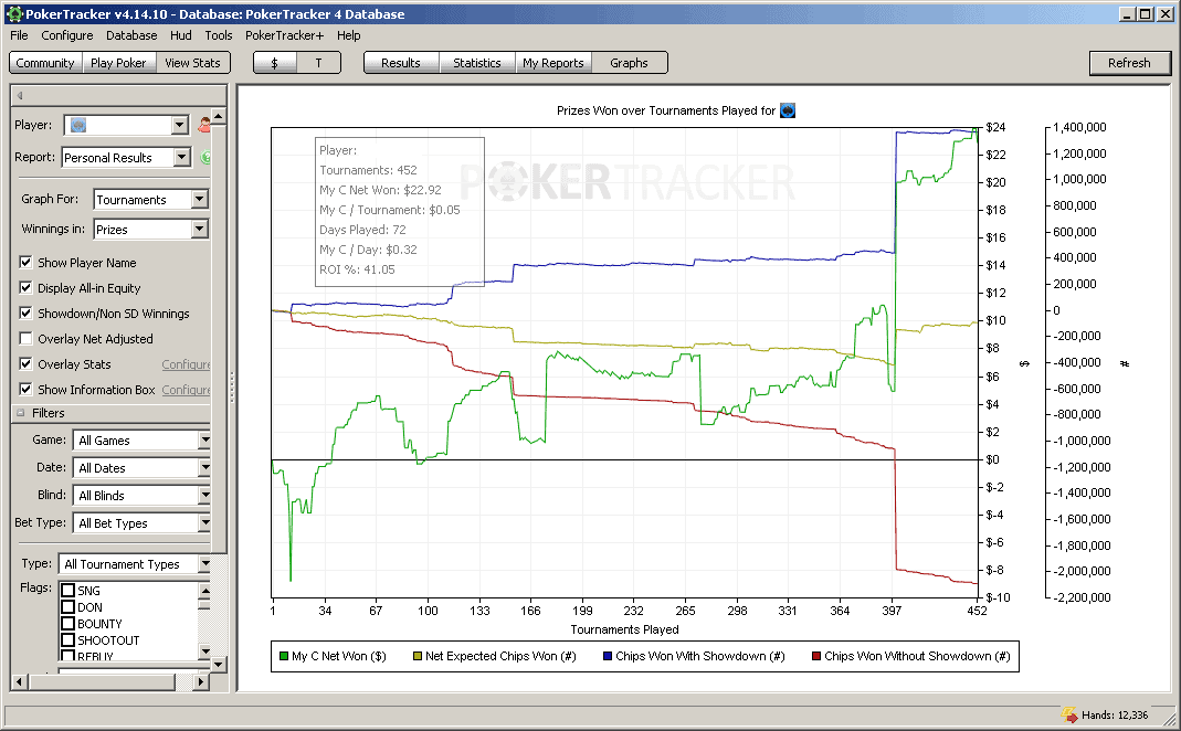 Openholdem profile Moonshine test results 2 image