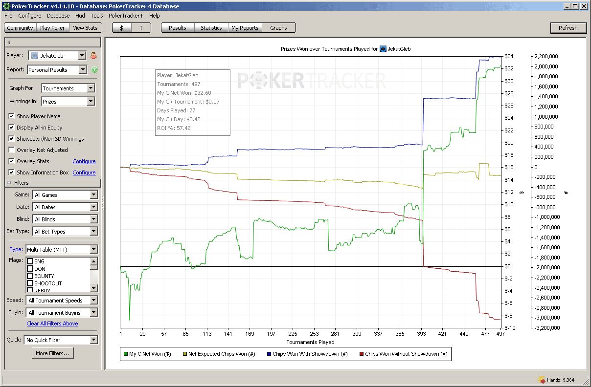 Openholdem profile Moonshine test results 4 image