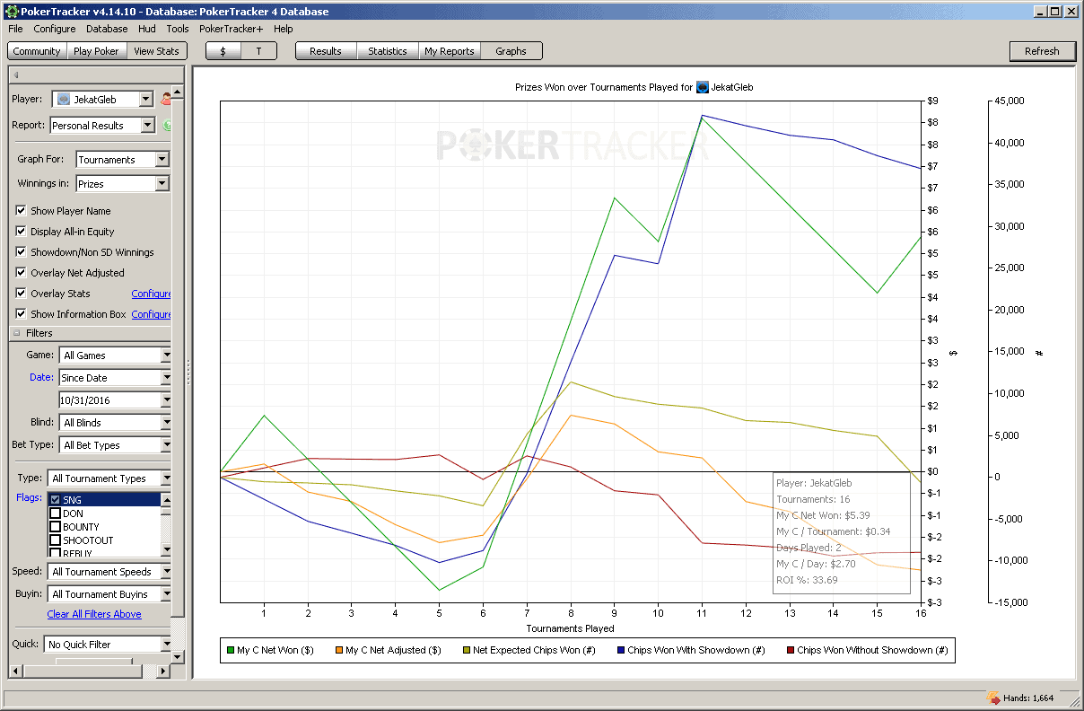 Openholdem profile Moonshine test results 6 image