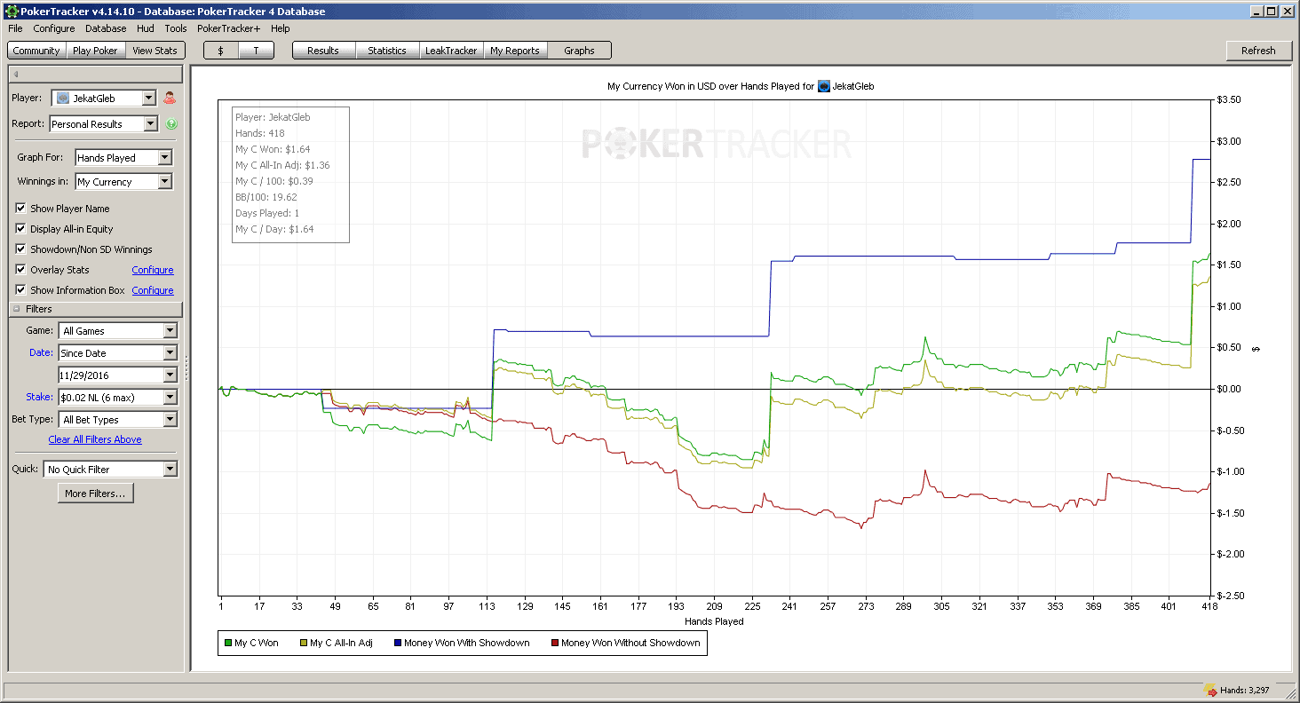 Openholdem profile Moonshine test results 11 image