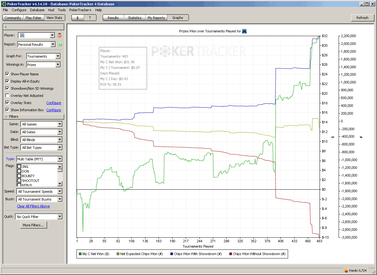 Openholdem profile Moonshine test results 13 image